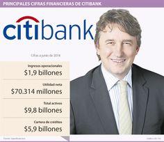 Banca minorista, la apuesta del Citibank