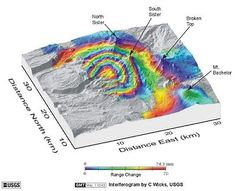 Interferogram from 3-Sisters volcanic region. InSAR (Interferometric synthetic aperture radar). InSAR measures ground deformation using two of more synthetic aperture radar (SAR) images. This example of geodesy, and geodetic application, InSAR has applications for monitoring of natural hazards (ex. earthquakes, volcanoes and landslides), measuring land subsidence, and even surface water level assessments.