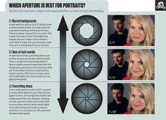 Best Digital Cameras 2013 | Canon Powershot SX500 , Nikon l310 & Nikon C...