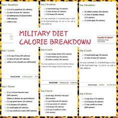 ... Diet on Pinterest | Military Diet, Military Diet Results and Lose 10