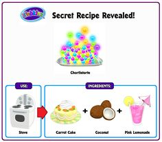 27 best webkinz secret recipes images on pinterest secret recipe recipe revealed chortletorte forumfinder Image collections