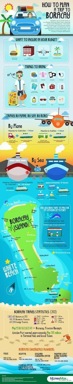 boracay island infographic, How to plan your trip to Boracay island.
