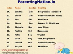 Believe Us, Your Search For Tamil Baby Names Will End Here. ParentingNation.in Provide You With Largest Resource Of Baby Name Covering Both Boys And Girl.