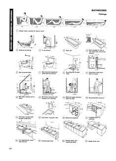 Bauentwurfslehre Neufert Pdf