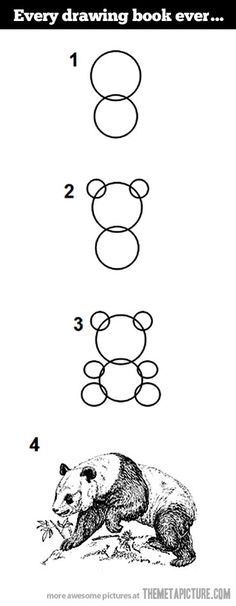 How to draw a Panda…well that escalated quickly