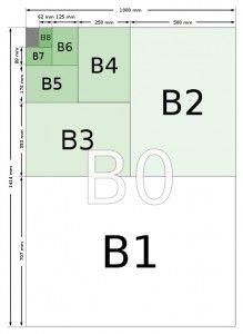 Tamaños de papel en esquema ISO, serie B
