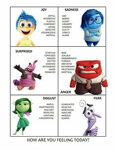 19 Super-Interesting Facts About Pixars Inside Out My sister made a great feelings chart with the inside out characters to help her kids express what theyre feeling better. I feel like adults could totally use this too :) Whats Cookin Sister? Inside Out Emotions, Feelings And Emotions, Inside Out Characters, Feelings Chart For Adults, Sadness Inside Out, Feelings Wheel, Zones Of Regulation, Emotional Regulation, Emotional Resilience