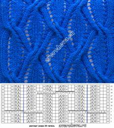 patrón de calados con trenzas | patrón de tejer con agujas directorio