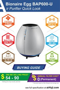 Bionaire Egg BAP600-U air purifier review, price guide, filter replacement cost, CADR and complete specification. #bionaire #airpurifier #aircleaner #cleanair