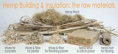 Hemp Building Materials   Hemp, Inc.
