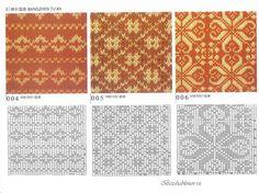 Вязание спицами: узоры и схемы