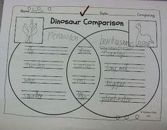 Dinosaur Report Template and Dinosaur Creative Writing