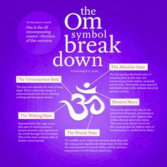 Checkout the first @Shawn O O O O O Mann infographic! Ever wonder what the curves of the #Om symbol mean? See this #infographic and learn about the symbolism