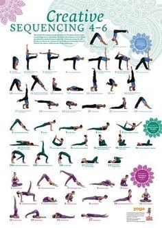 Creative Sequencing 4-6 Poster von Yoga Aktuell Vinyasa Yoga, Yoga Bewegungen, Yoga Moves, Yoga Meditation, Yoga Exercises, Yoga Art, Iyengar Yoga, Ashtanga Yoga, Yoga Flow Sequence