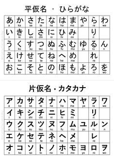 Printable katakana and hiragana chart