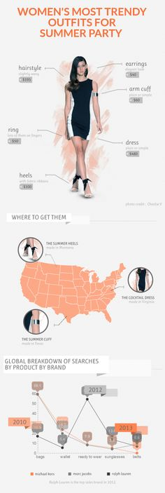 Fashionistas will love this new PRO 'Fashion Runway' infographic template! Put pictures of your favourite outfits and help your readers to learn more about individual pieces. | Create your infographics at piktochart.com