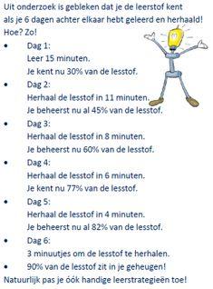School Info, Back To School, High School, Learning Tips, Learn Dutch, School Checklist, 21st Century Skills, Teacher Organization, School Hacks