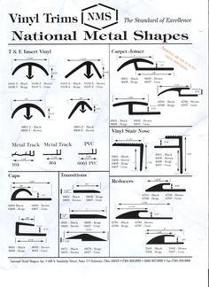 Vinyl Mouldings Profile Sheet