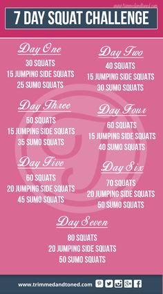 The Ultimate Beginner 7 Day Squat Challenge - Weight Loss Workout!
