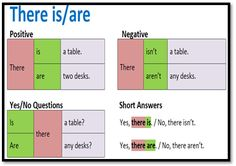 DOCENTECA - There is / are + negative - 32 Multiple choice sentences