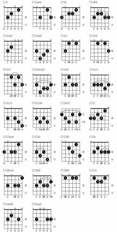 14 Awesome Guitar Strings For 12 String Guitar Guitar String Retainer Bar Guitar Chords And Scales, Guitar Strumming, Music Theory Guitar, Guitar Chords Beginner, Guitar Chords For Songs, Acoustic Guitar Lessons, Music Chords, Guitar Sheet Music, Ukulele