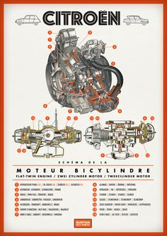 Citroen Flat Twin Engine Schematic Citroen Ds, Psa Peugeot Citroen, Burton 2cv, Vintage Cars, Antique Cars, Mechanical Engineering Design, 2cv6, Racing Quotes, Car Tools