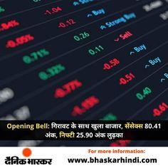 #OpeningBell: गिरावट के साथ खुला बाजार, सेंसेक्स 80.41 अंक, निफ्टी 25.90 अंक लुढ़का आगे पढ़े..... #ShareMarket #TodayShareMarket #ShareMarketinIndia #IndiaShareMarket #ShareMarketIndia #BSE #Sensex Cricket News, Bollywood News, Business News, New Technology, Sports News, Politics, Future Tech