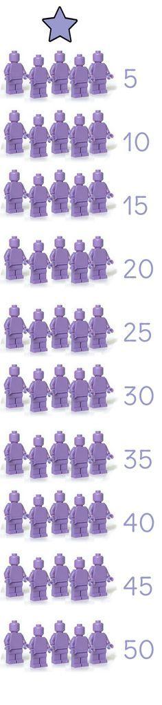 Tafel van 5 leren met LEGO