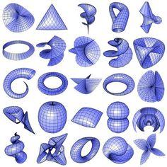 Parametrische Flächen und Körper