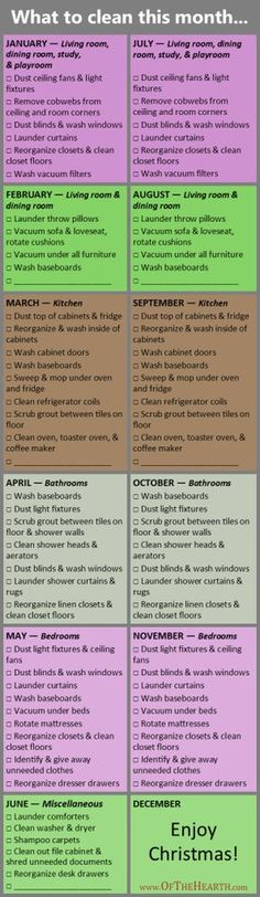 Deep Cleaning Schedule 2016 My rotating cleaning schedule has created order in m Deep Cleaning Schedule, House Cleaning Checklist, Household Cleaning Tips, Cleaning Hacks, Cleaning Schedules, Cleaning Lists, Weekly Cleaning, Cleaning Routines, Speed Cleaning