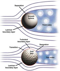 Flow separation on a sphere with a laminar versus turbulent boundary layer