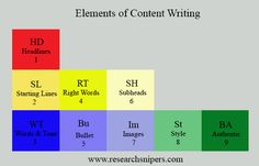 #createqualitycontent and engaging content