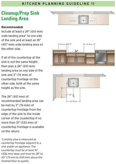 Cleanup And Prep Sink Landing Layout Guidelines