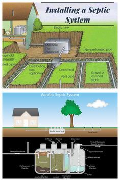 Installing a septic system on undeveloped land. Diy Septic System, Septic Tank Systems, Septic Tank Design, Water Plumbing, Plumbing Drains, Grey Water System, Water Systems, Home Building Tips, Building A House