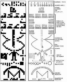 Codice-Terrestre-Inviato 16 Novembre 1974