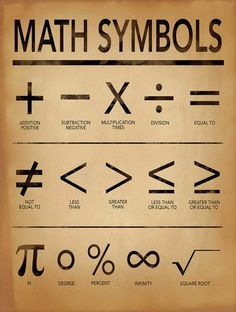 Math Symbols Poster For Home, Office or Classroom Mathematics Typography Art Print Fine Art Paper, Laminated, or Framed is part of English vocabulary - Art to educate and to inspire for all manner of spaces Math Vocabulary, English Vocabulary, English Grammar, English English, Grammar Posters, Writing Posters, Protest Posters, English Language Learning, Teaching English