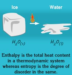 Difference Between Entropy and Enthalpy in Thermodynamics