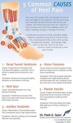 Plantar Fasciitis Stretch - Heel Pain Exercise - Health and Remedies Plantar Fasciitis Stretches, Plantar Fasciitis Treatment, Plantar Fasciitis Symptoms, Plantar Fasciitis Shoes, Ankle Pain, Heel Pain, Health Tips, Health And Wellness, Health Fitness