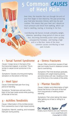 5 Common Causes of Heel Pain Find great products to help alleviate your #heel pain http://www.dralexjimenez.com/chiropractic-and-plantar-heel-pain/