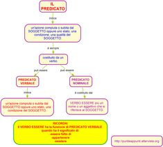 il_predicato1.jpg (2489×2234)