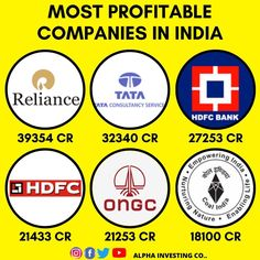Figures are of March 20. Those comapnies whose March 20 results are not declared, TTM figures are considered.  Will you like to invest in the most profitable businesses?  Follow @alphainvestingco  Tags #stockmarket #stocks #profitable #profit #profitablebusiness #india #businessinindia #growthmindset #growth #wealth #investment #investing #investinginindia #niftyfifty #investing101  #finance #financialfreedom #personalfinance #stockmarketindia #indianstockmarket #dalalstreet #wallstreet… Growth Mindset, Stock Market, Personal Finance, Instagram Feed, Wealth, Investing, March, India, Tags