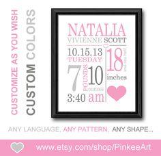 https://www.etsy.com/es/listing/187725408/pink-grey-nursery-birth-print-girls