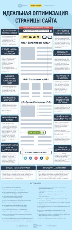 В инфографике SeoProfy подробно рассказывается об этом необходимом этапе поискового продвижения сайта