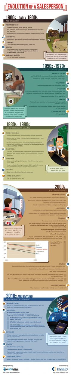Evolution of a Salesperson - INFOGRAPHIC