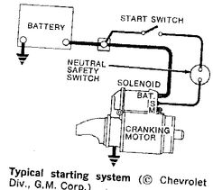 automotive wiring diagram  resistor to coil connect to ford ignition coil connector ford ignition coil connector ford ignition coil connector ford ignition coil connector