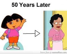 Dora in 50 Years