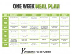 Diet plans | indian diet recipes | low calorie recipes, 2 comments : anonymous march 12, 2014 at 10:02 pm this diet plan is too much.