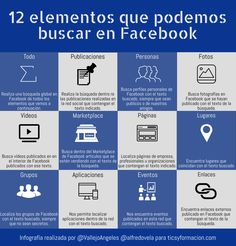12 elementos que podemos buscar en Facebook #infografia #infographic #socialmedia Web 2.0, Facebook, Digital Marketing, Boarding Pass, Infographics, Instagram, Socialism, Texts, Personality Profile