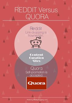 Quora helps #bloggers in every #blogging community have a better blogging experience. Businesses all over the world use Quora too.