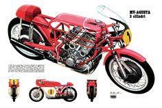 1970 MV Agusta Triple